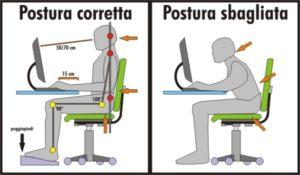 Postura-corretta-davanti-al-pc