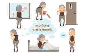 incontinenza5